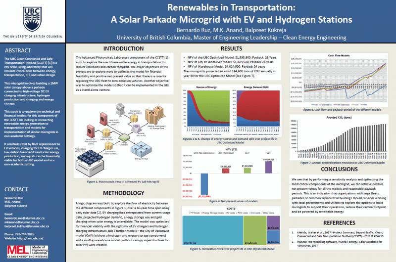 CEEN Solar Poster